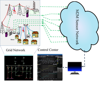 Smart_Grid_Communications_NIST_080118A